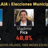 MUNICIPALES 2016: Vladimir Fica Toledo es el nuevo alcalde de Laja