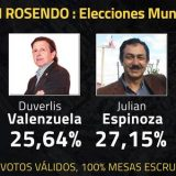 MUNICIPALES 2016: Rabindranath Acuña Olate es el nuevo alcalde de San Rosendo